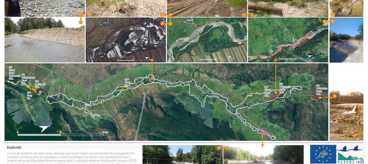 Analiza integrată a râului Gilort
